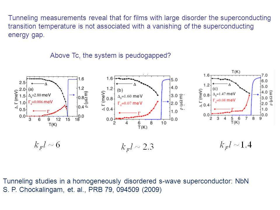 Tunneling studies in a homogeneously disordered s-wave superconductor: NbN S.