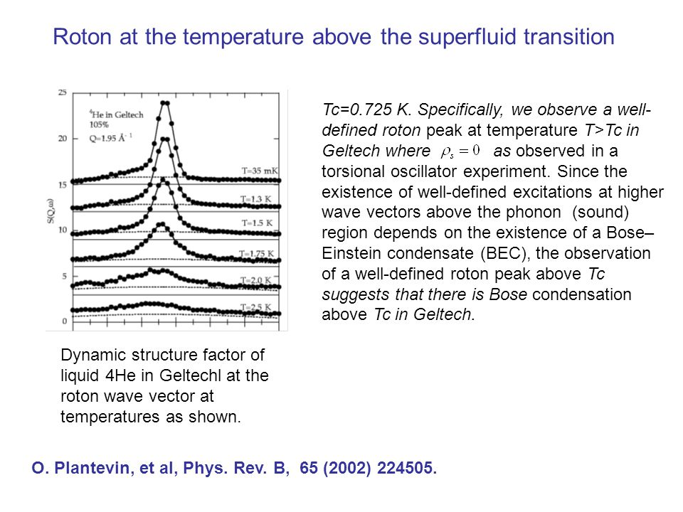 1.At the temperature of superconductivity phase transition, the the energy gap is not zero.