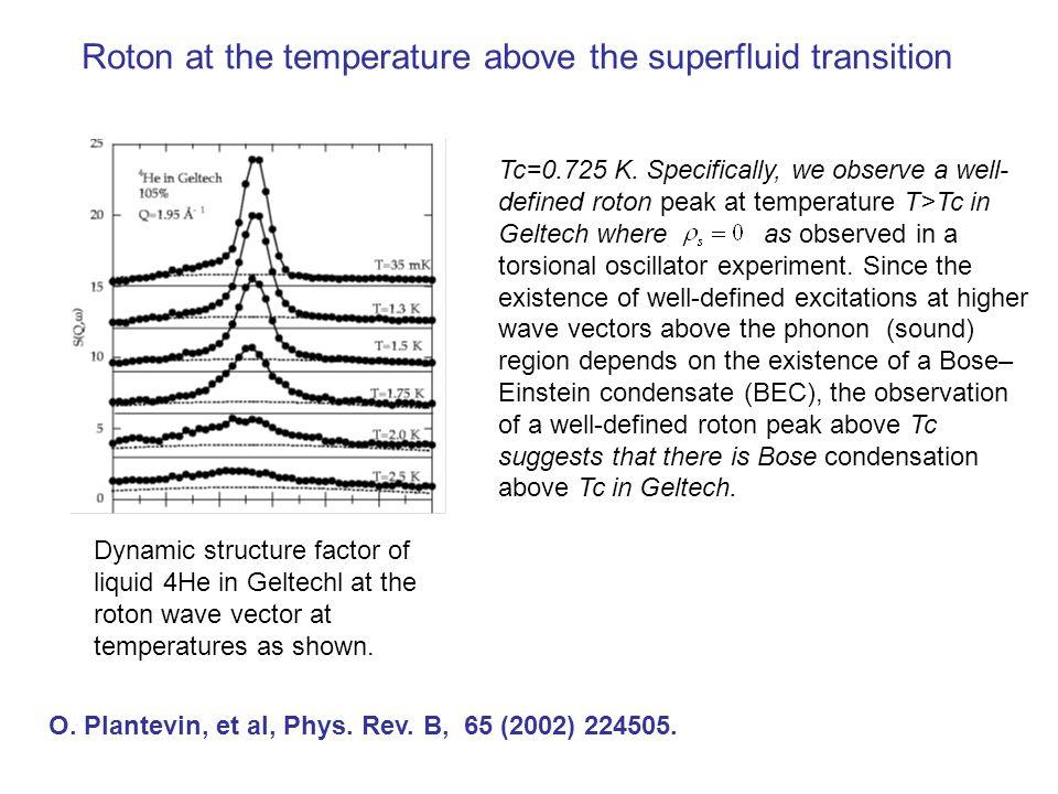 O. Plantevin, et al, Phys. Rev. B, 65 (2002) 224505.