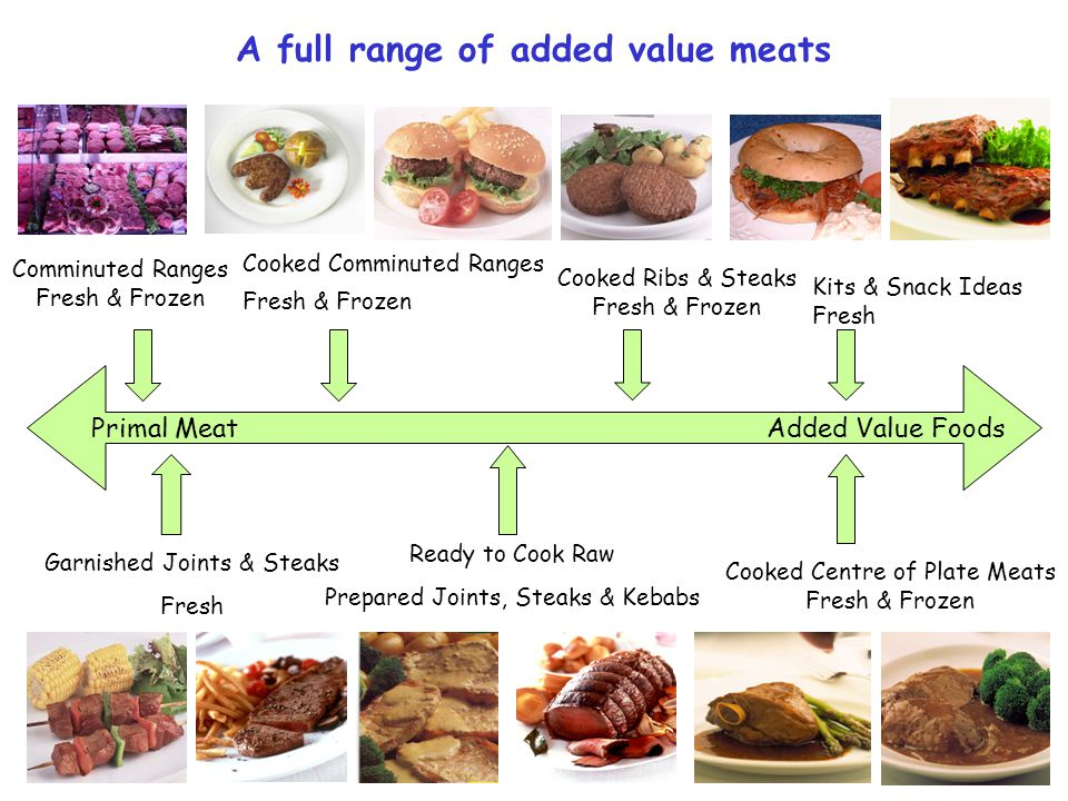 A full range of added value meats Garnished Joints & Steaks Fresh Ready to Cook Raw Prepared Joints, Steaks & Kebabs Comminuted Ranges Fresh & Frozen Cooked Ribs & Steaks Fresh & Frozen Cooked Centre of Plate Meats Fresh & Frozen Primal MeatAdded Value Foods Cooked Comminuted Ranges Fresh & Frozen Kits & Snack Ideas Fresh