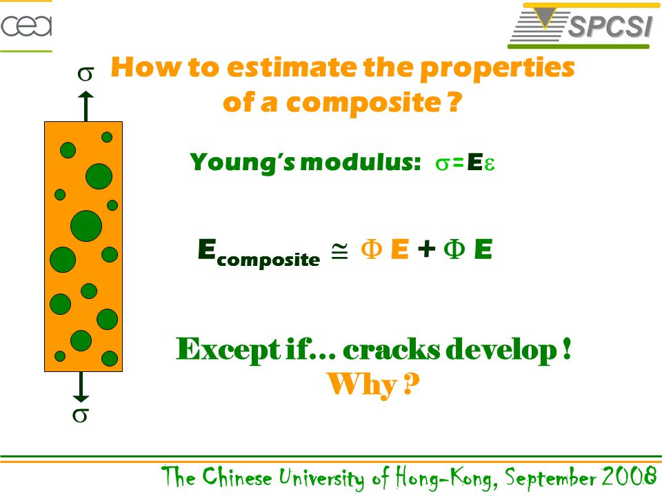 How to estimate the properties of a composite .