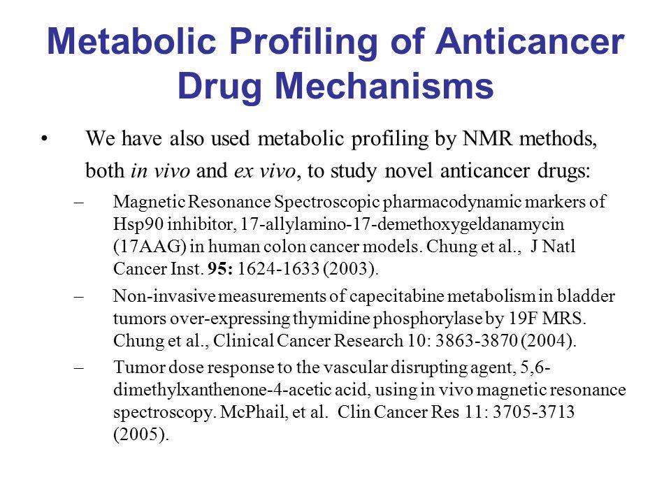 Metabolic Profiling of Anticancer Drug Mechanisms We have also used metabolic profiling by NMR methods, both in vivo and ex vivo, to study novel anticancer drugs: –Magnetic Resonance Spectroscopic pharmacodynamic markers of Hsp90 inhibitor, 17-allylamino-17-demethoxygeldanamycin (17AAG) in human colon cancer models.