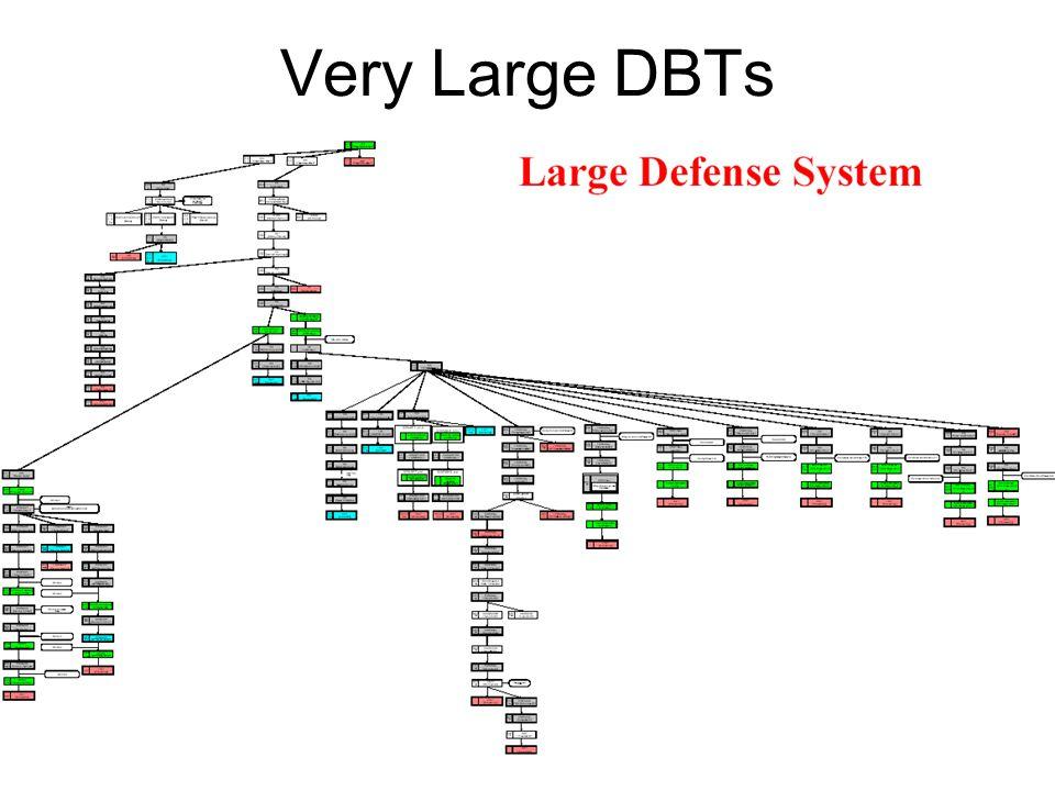 Very Large DBTs