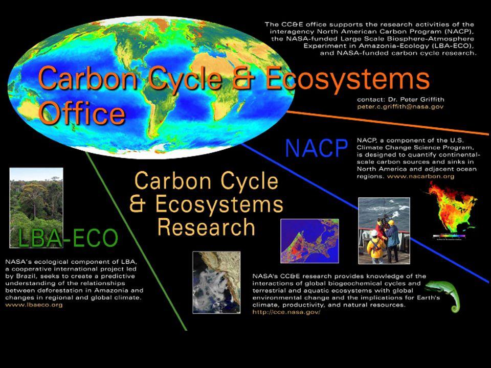 http://climate.nasa.gov/causes/