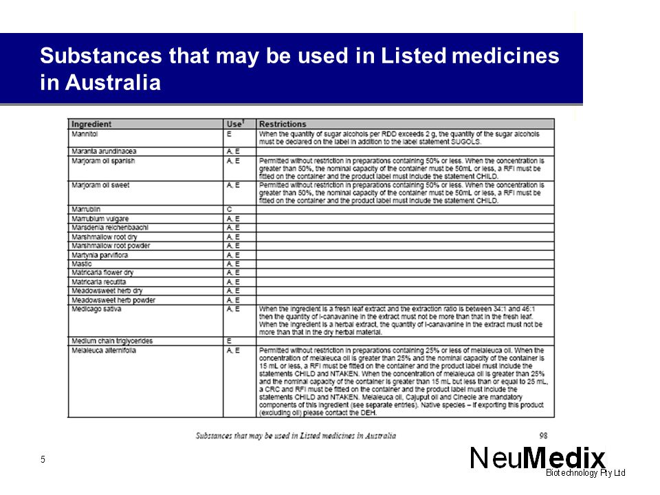 Antibiotic Resistant Strains OrganismNumber of Strains M.A.C.