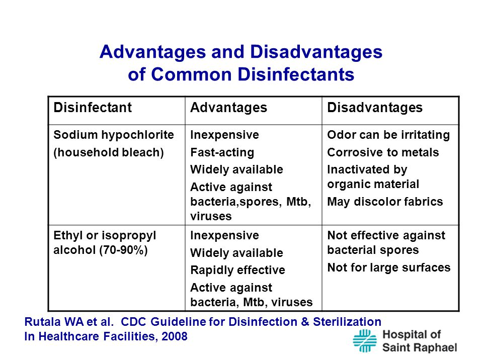 Advantages and Disadvantages of Common Disinfectants DisinfectantAdvantagesDisadvantages Sodium hypochlorite (household bleach) Inexpensive Fast-acting Widely available Active against bacteria,spores, Mtb, viruses Odor can be irritating Corrosive to metals Inactivated by organic material May discolor fabrics Ethyl or isopropyl alcohol (70-90%) Inexpensive Widely available Rapidly effective Active against bacteria, Mtb, viruses Not effective against bacterial spores Not for large surfaces Rutala WA et al.