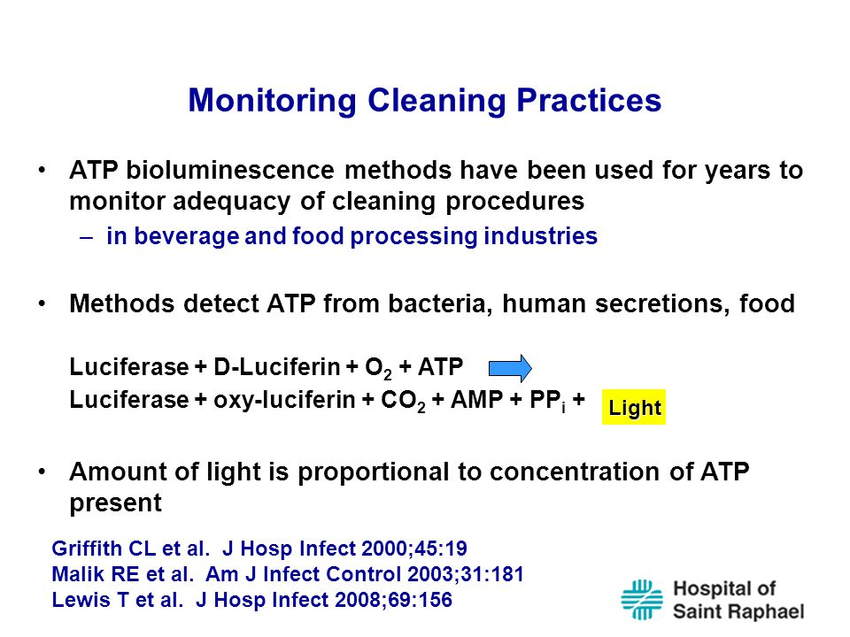 Monitoring Cleaning Practices ATP bioluminescence methods have been used for years to monitor adequacy of cleaning procedures –in beverage and food processing industries Methods detect ATP from bacteria, human secretions, food Luciferase + D-Luciferin + O 2 + ATP Luciferase + oxy-luciferin + CO 2 + AMP + PP i + Amount of light is proportional to concentration of ATP present Light Griffith CL et al.