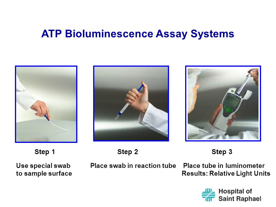 ATP Bioluminescence Assay Systems Step 1 Step 2 Step 3 Use special swab Place swab in reaction tube Place tube in luminometer to sample surfaceResults: Relative Light Units