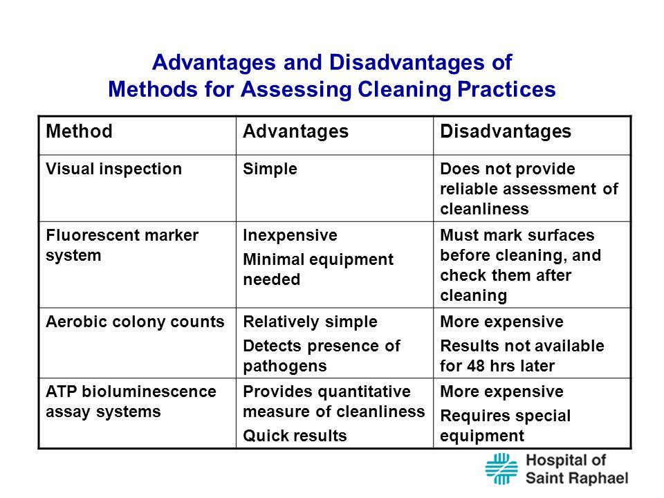 Advantages and Disadvantages of Methods for Assessing Cleaning Practices MethodAdvantagesDisadvantages Visual inspectionSimpleDoes not provide reliable assessment of cleanliness Fluorescent marker system Inexpensive Minimal equipment needed Must mark surfaces before cleaning, and check them after cleaning Aerobic colony countsRelatively simple Detects presence of pathogens More expensive Results not available for 48 hrs later ATP bioluminescence assay systems Provides quantitative measure of cleanliness Quick results More expensive Requires special equipment