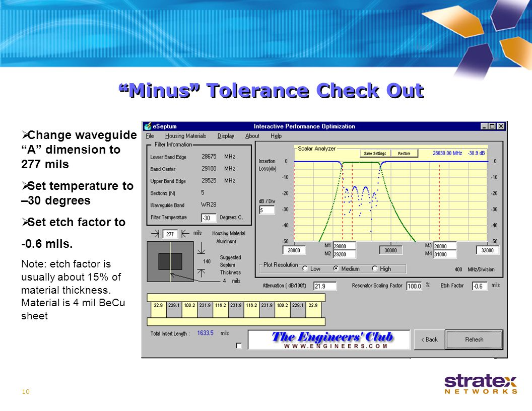 10 Minus Tolerance Check Out  Change waveguide A dimension to 277 mils  Set temperature to –30 degrees  Set etch factor to -0.6 mils.
