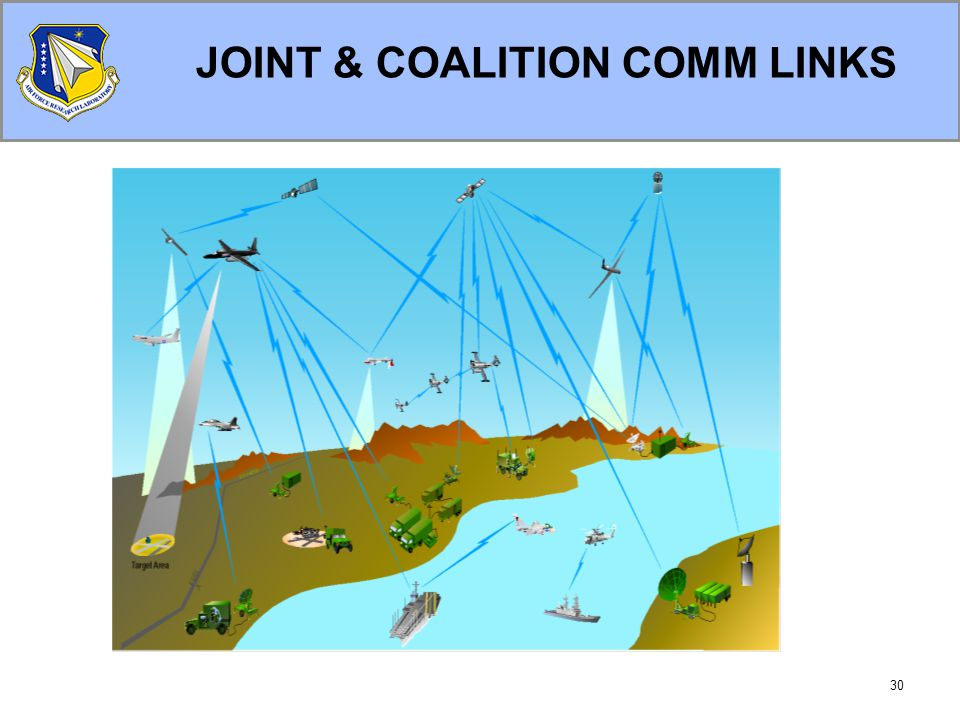 30 JOINT & COALITION COMM LINKS