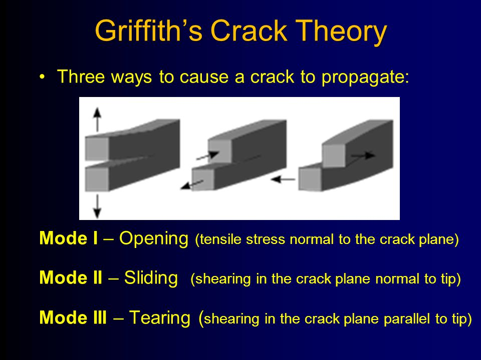 Three ways to cause a crack to propagate: Mode I – Opening (tensile stress normal to the crack plane) Mode II – Sliding (shearing in the crack plane n