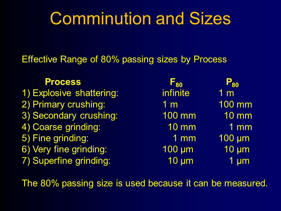 Comminution and Sizes Effective Range of 80% passing sizes by Process Process F 80 P 80 1) Explosive shattering:infinite1 m 2) Primary crushing:1 m 10