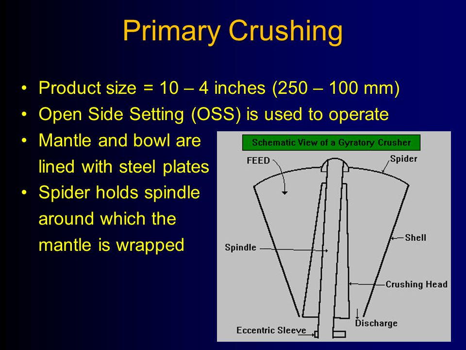 Primary Crushing Product size = 10 – 4 inches (250 – 100 mm) Open Side Setting (OSS) is used to operate Mantle and bowl are lined with steel plates Sp