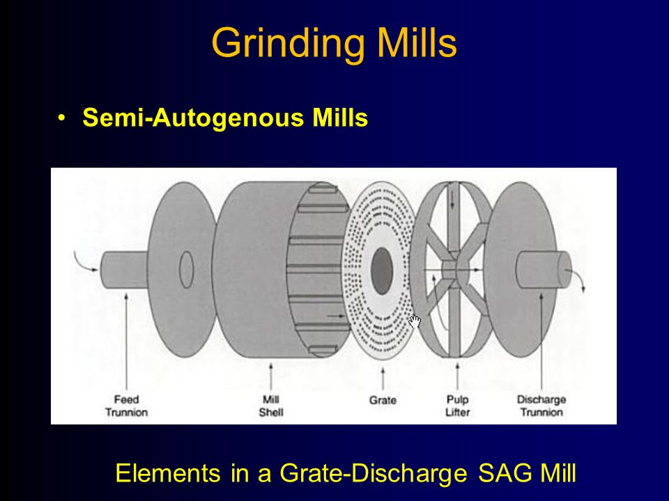 Grinding Mills Semi-Autogenous Mills Elements in a Grate-Discharge SAG Mill