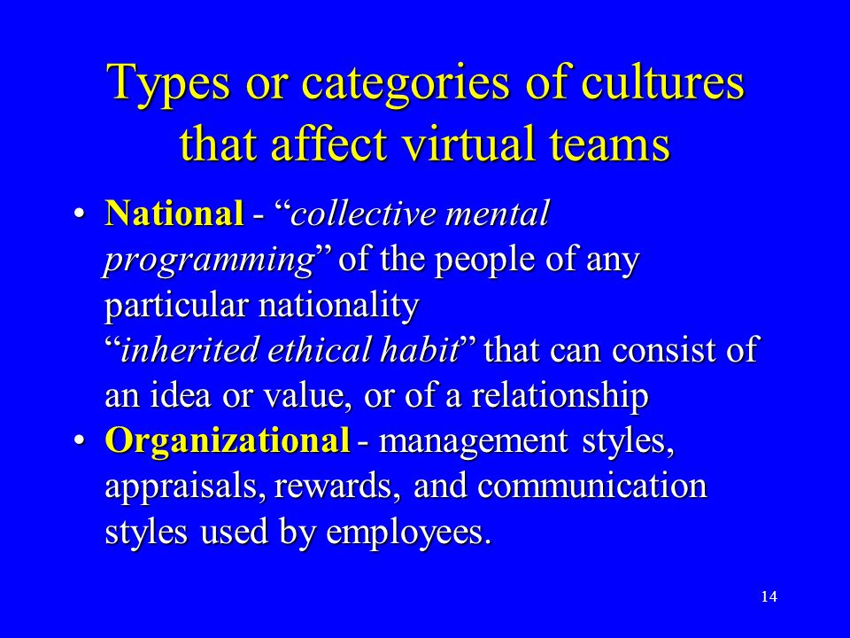 "14 Types or categories of cultures that affect virtual teams National - ""collective mental programming"" of the people of any particular nationalityNat"