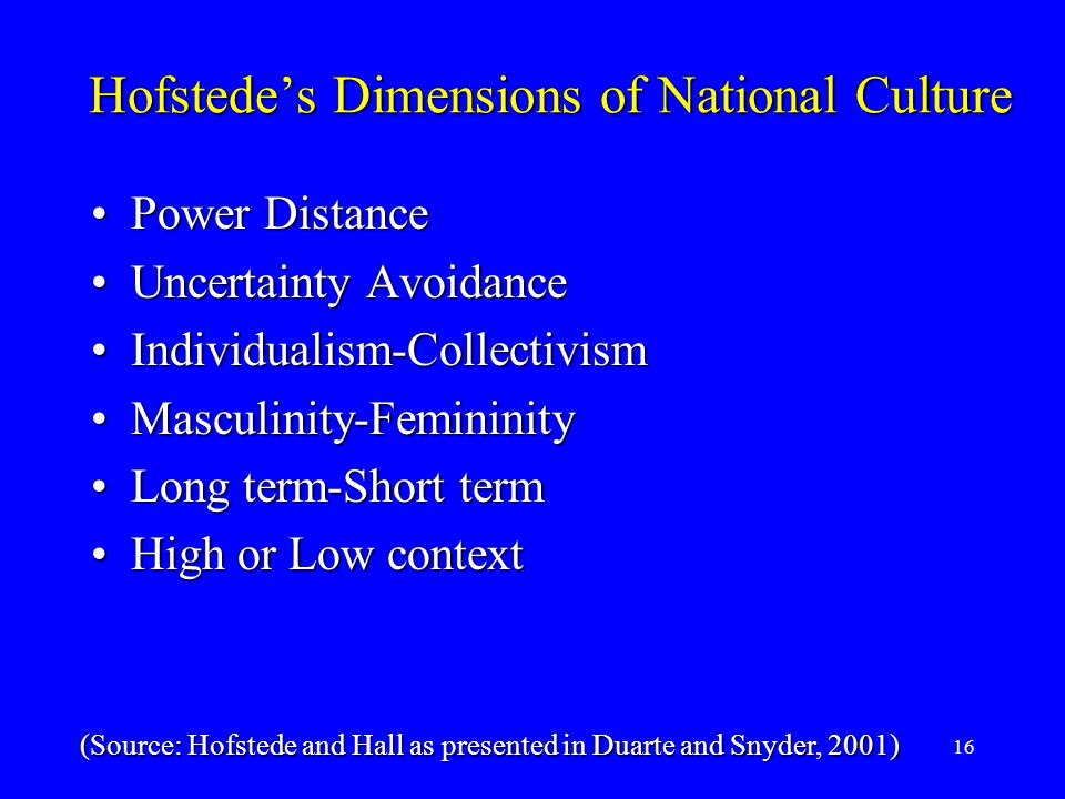 16 Hofstede's Dimensions of National Culture Power DistancePower Distance Uncertainty AvoidanceUncertainty Avoidance Individualism-CollectivismIndivid