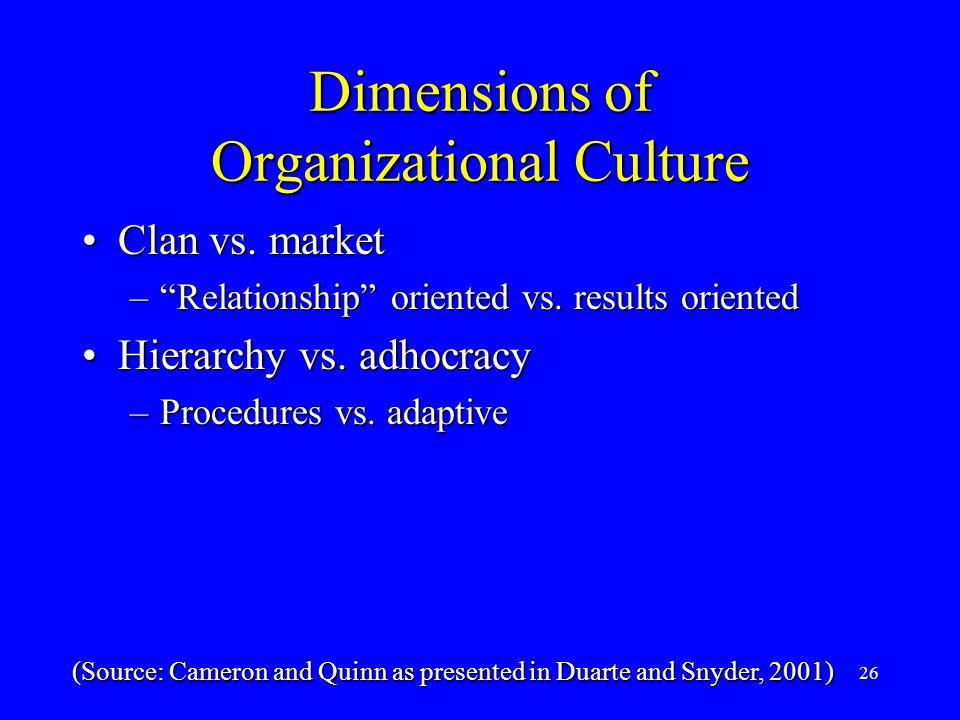 26 Dimensions of Organizational Culture Clan vs. marketClan vs.