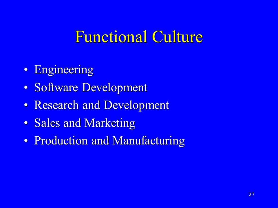 27 Functional Culture EngineeringEngineering Software DevelopmentSoftware Development Research and DevelopmentResearch and Development Sales and MarketingSales and Marketing Production and ManufacturingProduction and Manufacturing