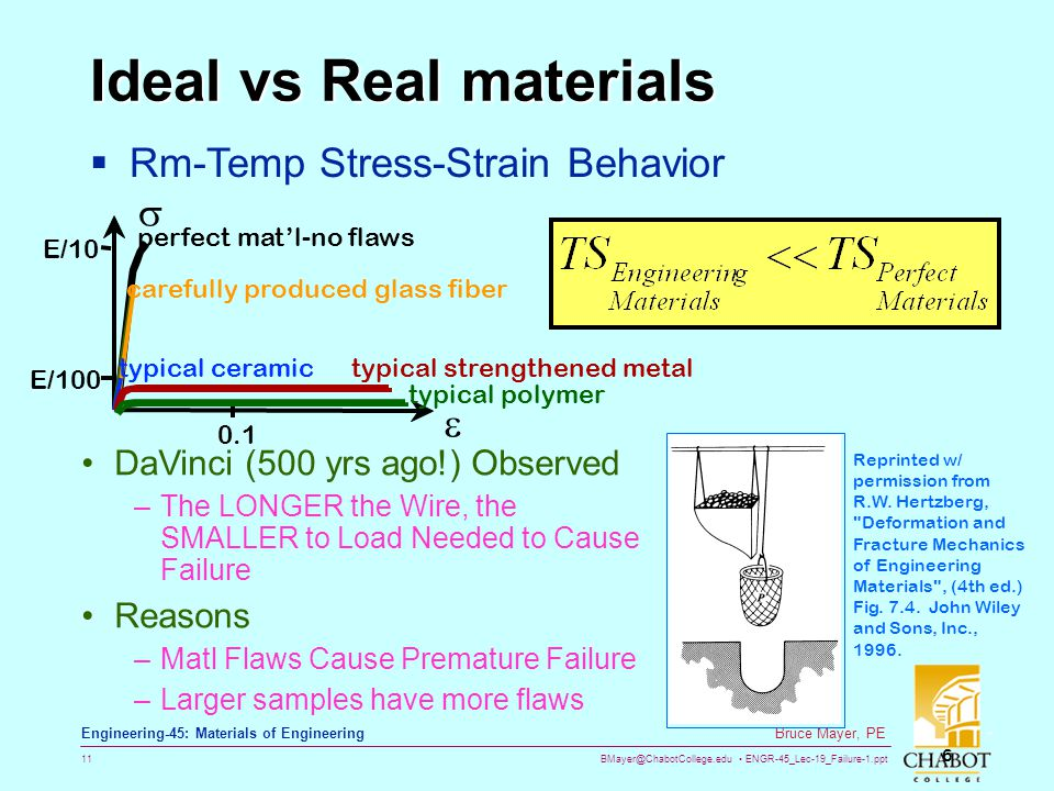 BMayer@ChabotCollege.edu ENGR-45_Lec-19_Failure-1.ppt 11 Bruce Mayer, PE Engineering-45: Materials of Engineering 6 Reprinted w/ permission from R.W.