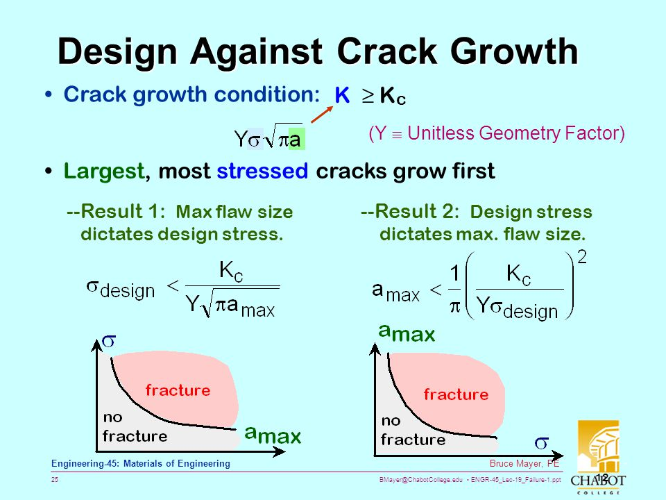 BMayer@ChabotCollege.edu ENGR-45_Lec-19_Failure-1.ppt 25 Bruce Mayer, PE Engineering-45: Materials of Engineering 12 Crack growth condition: Largest, most stressed cracks grow first --Result 1: Max flaw size dictates design stress.