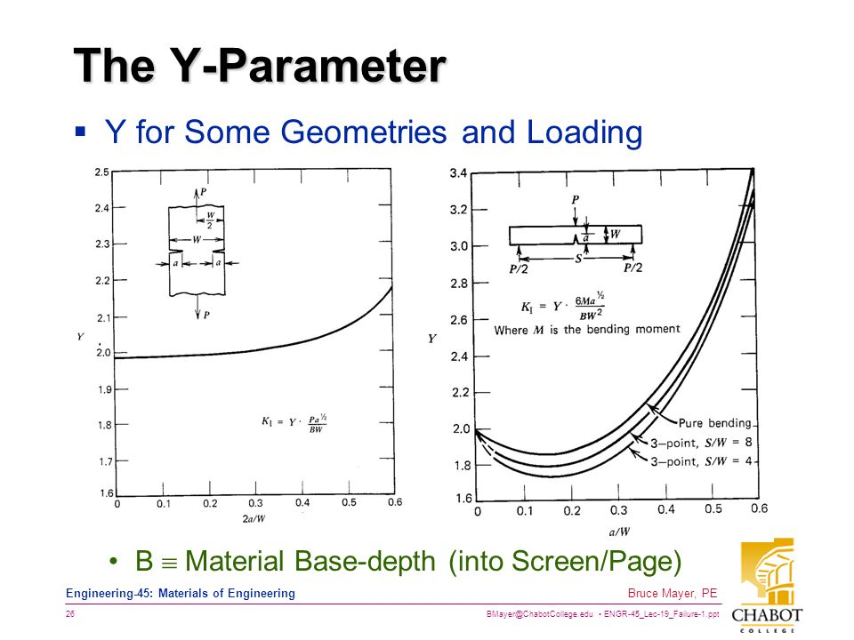 BMayer@ChabotCollege.edu ENGR-45_Lec-19_Failure-1.ppt 26 Bruce Mayer, PE Engineering-45: Materials of Engineering The Y-Parameter  Y for Some Geometries and Loading B  Material Base-depth (into Screen/Page)