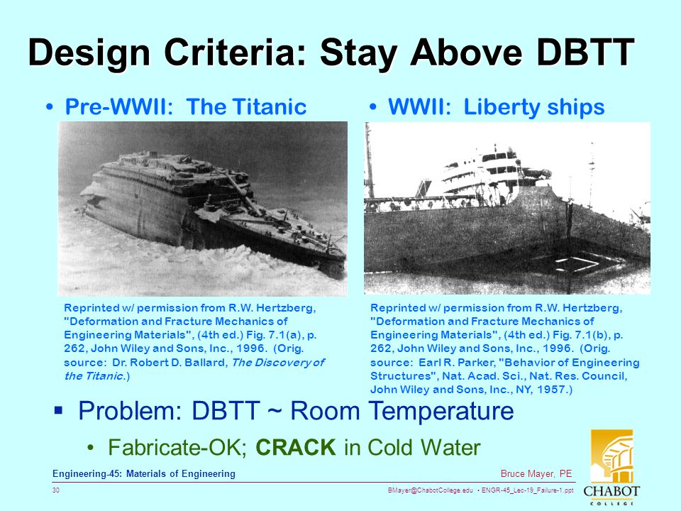 BMayer@ChabotCollege.edu ENGR-45_Lec-19_Failure-1.ppt 30 Bruce Mayer, PE Engineering-45: Materials of Engineering Design Criteria: Stay Above DBTT  Problem: DBTT ~ Room Temperature Fabricate-OK; CRACK in Cold Water Pre-WWII: The Titanic WWII: Liberty ships Reprinted w/ permission from R.W.