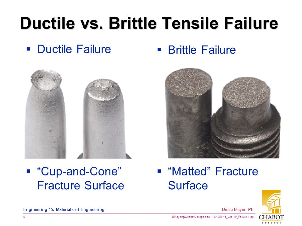 BMayer@ChabotCollege.edu ENGR-45_Lec-19_Failure-1.ppt 8 Bruce Mayer, PE Engineering-45: Materials of Engineering Ductile vs.