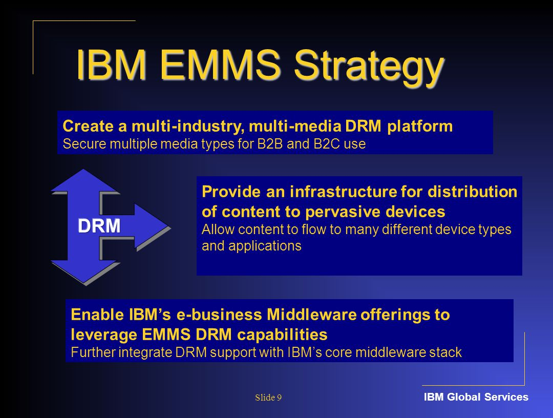 IBM Global Services Slide 9 IBM EMMS Strategy Create a multi-industry, multi-media DRM platform Secure multiple media types for B2B and B2C use Provide an infrastructure for distribution of content to pervasive devices Allow content to flow to many different device types and applications Enable IBM's e-business Middleware offerings to leverage EMMS DRM capabilities Further integrate DRM support with IBM's core middleware stack