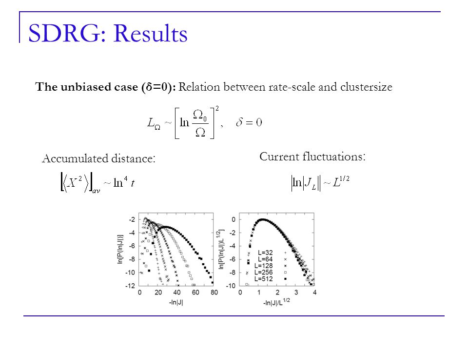 SDRG: Results The unbiased case (δ=0): Relation between rate-scale and clustersize Accumulated distance : Current fluctuations :