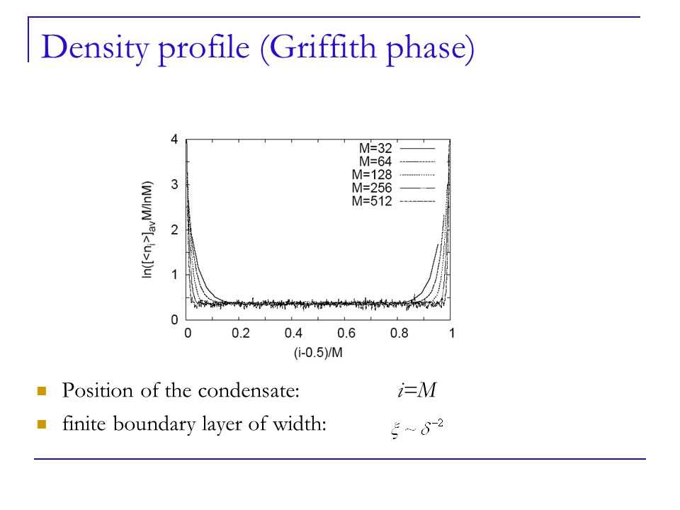 Density profile (Griffith phase) Position of the condensate: i=M finite boundary layer of width: