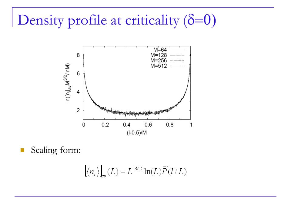Density profile at criticality (  Scaling form: