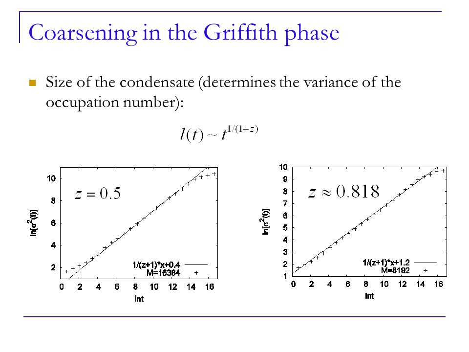 Coarsening in the Griffith phase Size of the condensate (determines the variance of the occupation number):