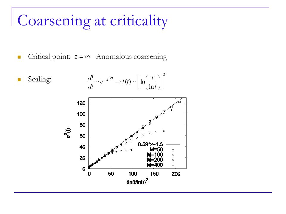 Coarsening at criticality Critical point: Anomalous coarsening Scaling: