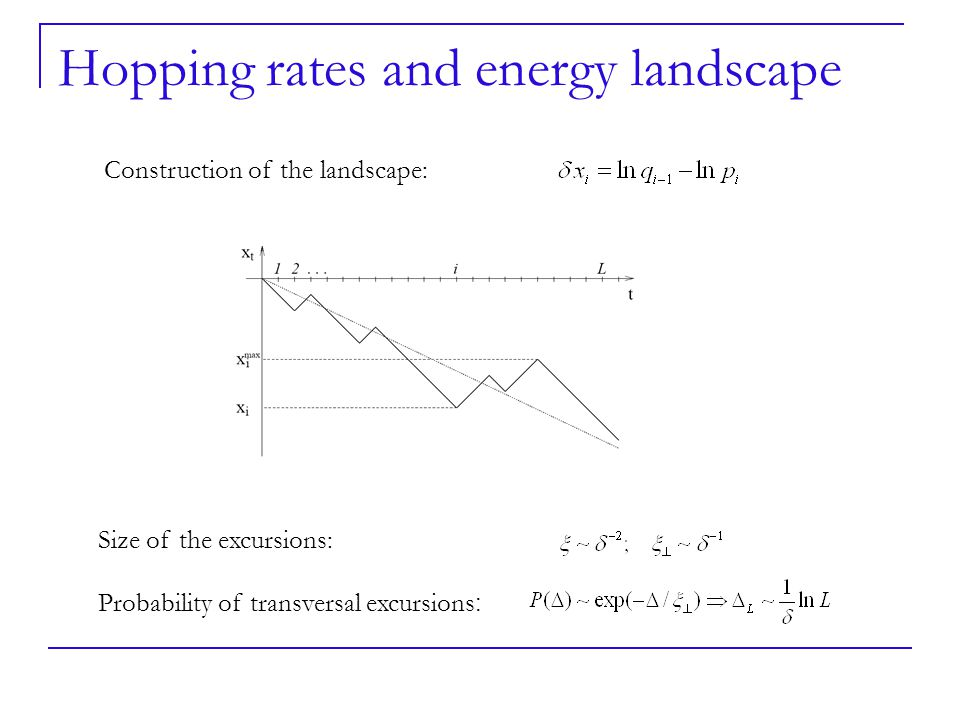 Hopping rates and energy landscape Construction of the landscape: Size of the excursions: Probability of transversal excursions :