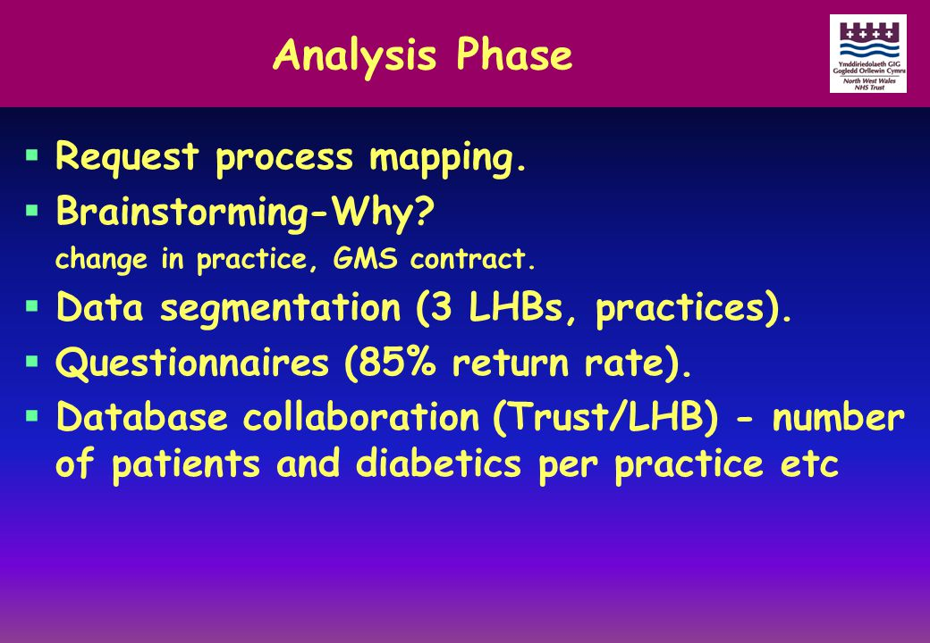 Analysis Phase  Request process mapping.  Brainstorming-Why.