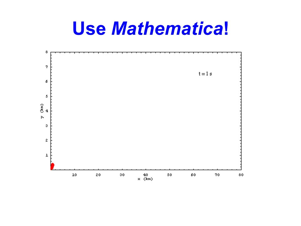 Use Mathematica!