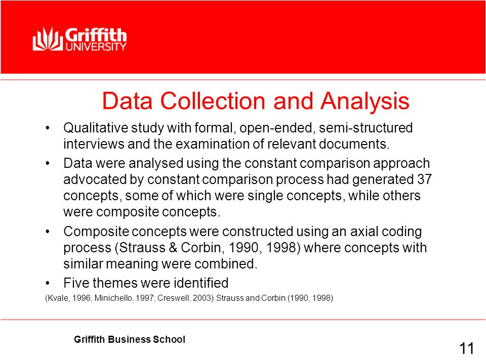 Griffith Business School Data Collection and Analysis Qualitative study with formal, open-ended, semi-structured interviews and the examination of relevant documents.
