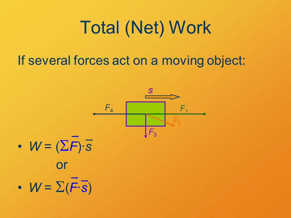 s Total (Net) Work If several forces act on a moving object: F1F1 F2F2 F3F3 F4F4 or W = (  F)·s W =  (F·s)
