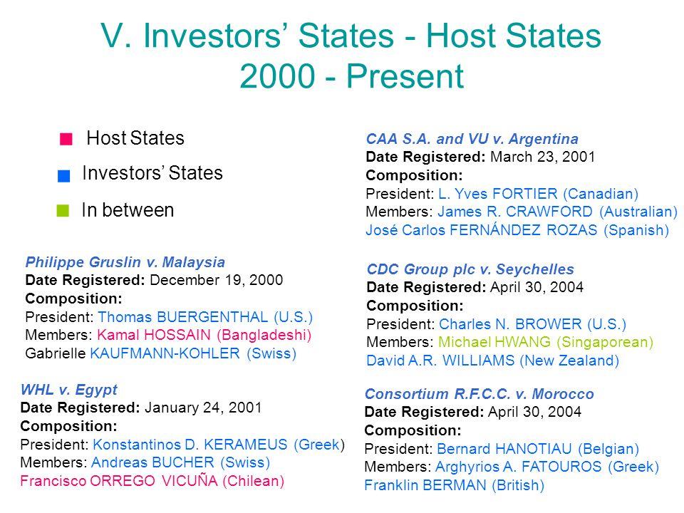 V. Investors' States - Host States 2000 - Present Philippe Gruslin v.
