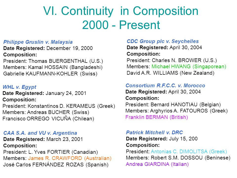 VI. Continuity in Composition 2000 - Present Philippe Gruslin v.