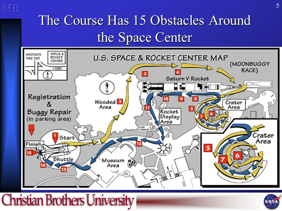 5 The Course Has 15 Obstacles Around the Space Center