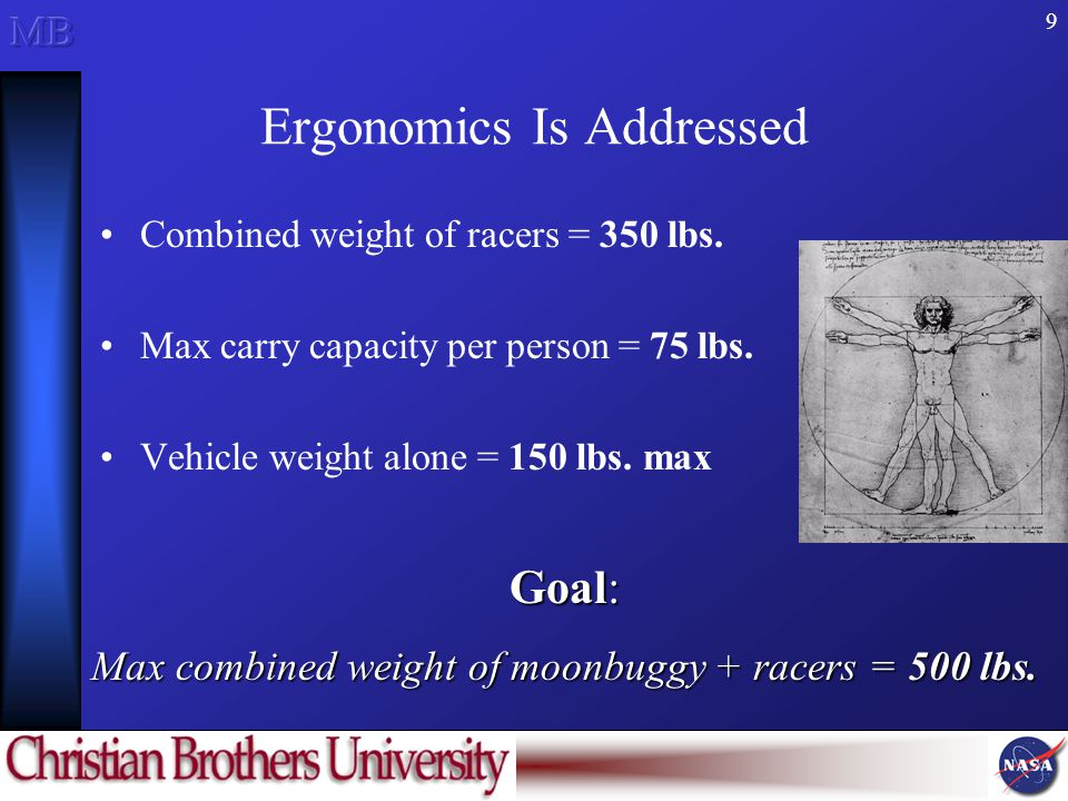 9 Ergonomics Is Addressed Combined weight of racers = 350 lbs.