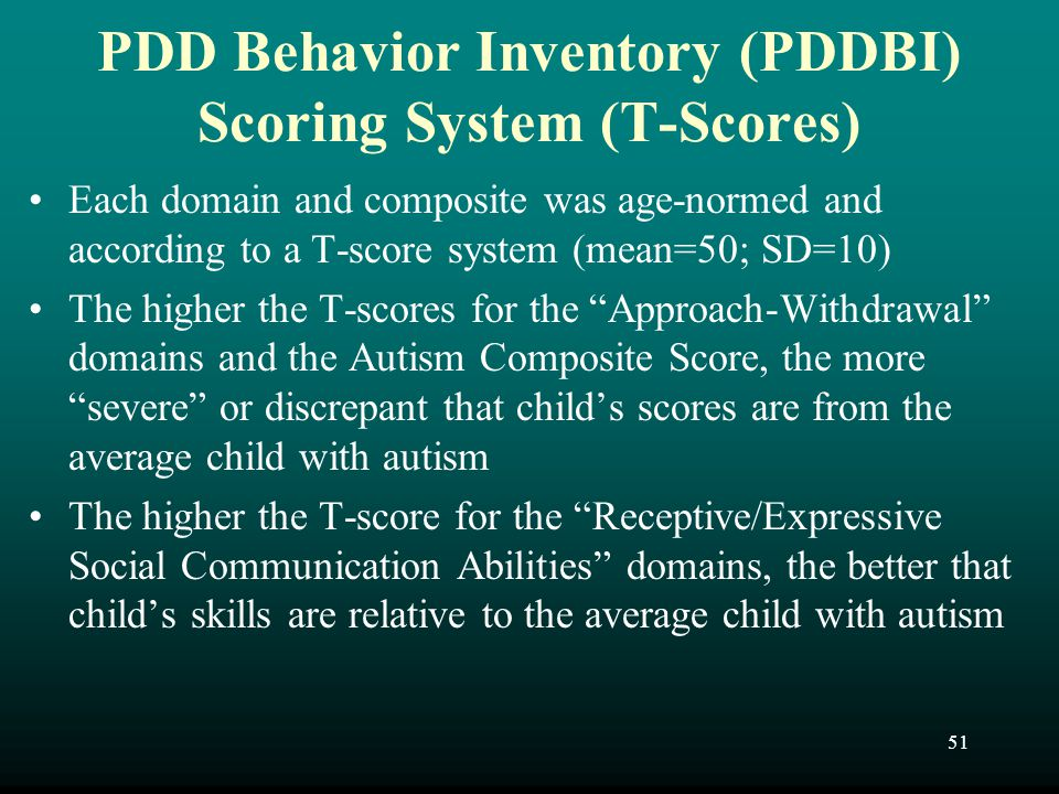 51 PDD Behavior Inventory (PDDBI) Scoring System (T-Scores) Each domain and composite was age-normed and according to a T-score system (mean=50; SD=10