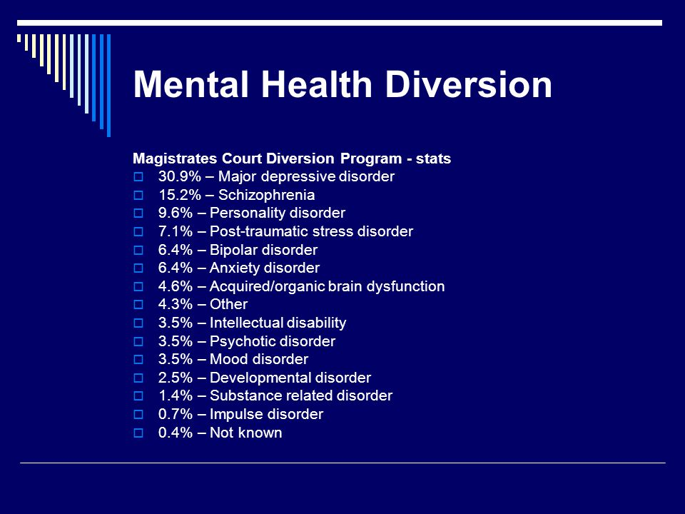 Mental Health Diversion Magistrates Court Diversion Program - stats  30.9% – Major depressive disorder  15.2% – Schizophrenia  9.6% – Personality disorder  7.1% – Post-traumatic stress disorder  6.4% – Bipolar disorder  6.4% – Anxiety disorder  4.6% – Acquired/organic brain dysfunction  4.3% – Other  3.5% – Intellectual disability  3.5% – Psychotic disorder  3.5% – Mood disorder  2.5% – Developmental disorder  1.4% – Substance related disorder  0.7% – Impulse disorder  0.4% – Not known