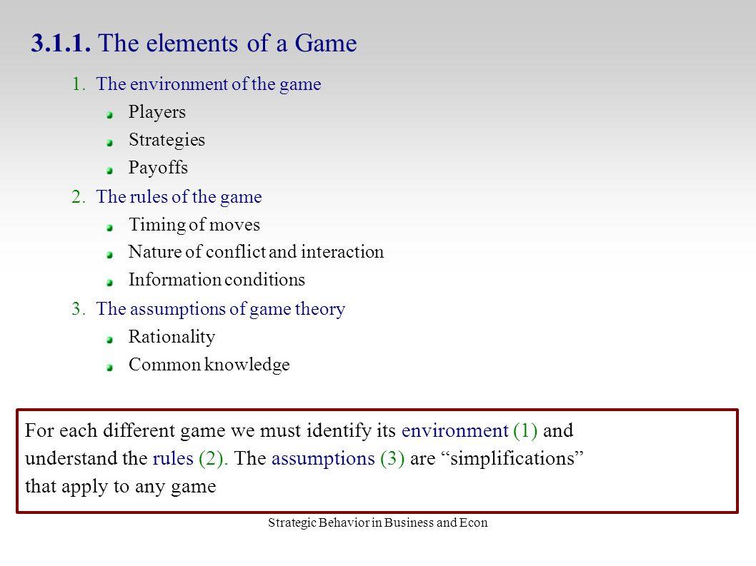 Strategic Behavior in Business and Econ 3.1.1.