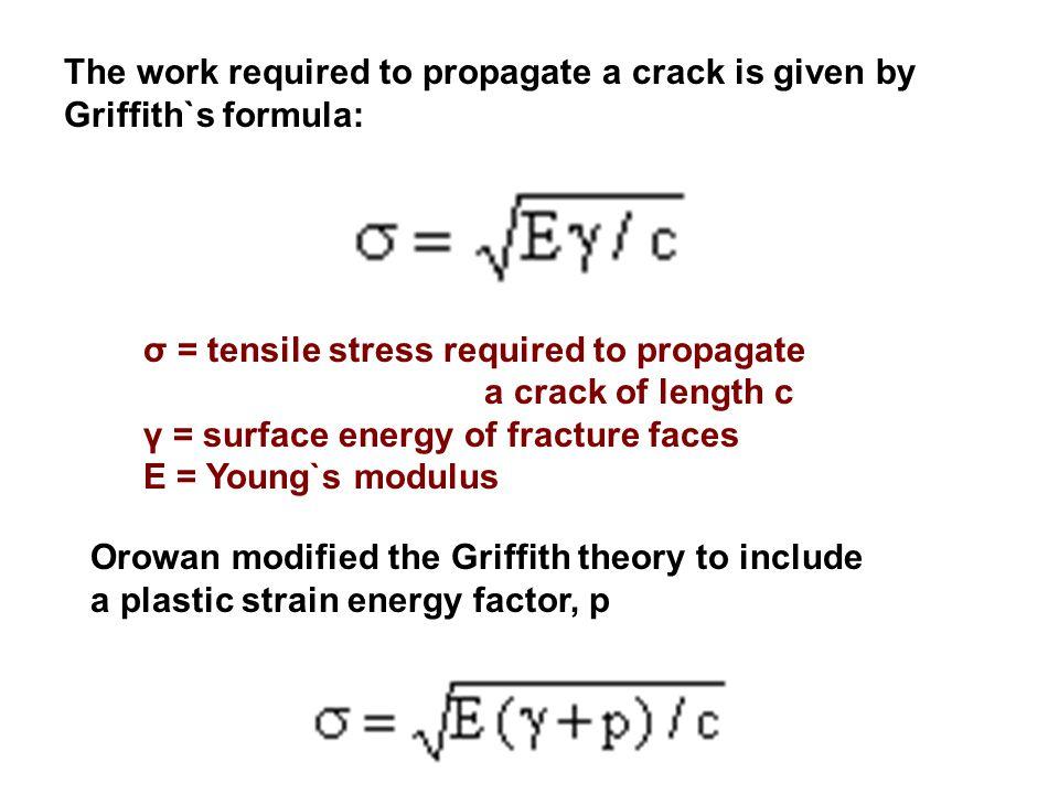 σ = tensile stress required to propagate a crack of length c γ = surface energy of fracture faces E = Young`s modulus The work required to propagate a