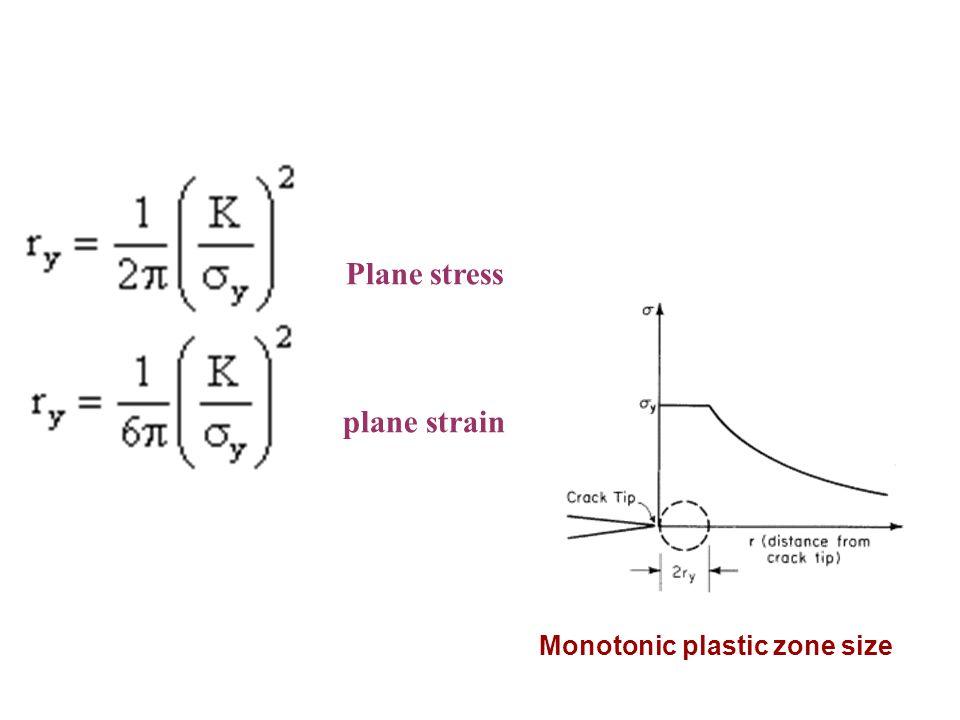 Plane stress plane strain Monotonic plastic zone size