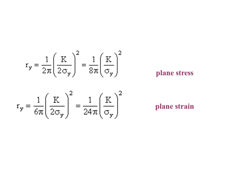 plane stress plane strain