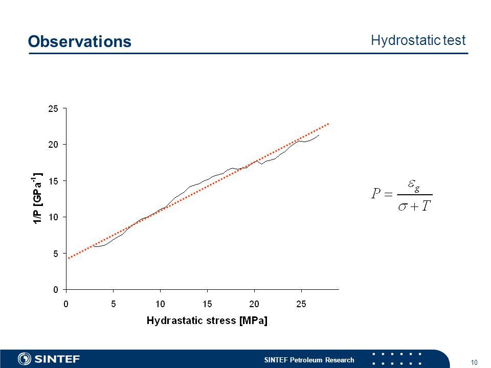 SINTEF Petroleum Research 10 Observations Hydrostatic test